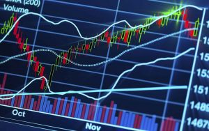 Finance finacial analysis Stock Market
