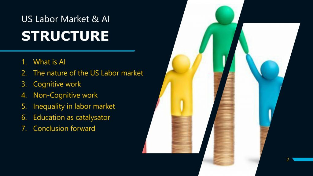 US labor market and Artificial Intelligence structure of presentation
